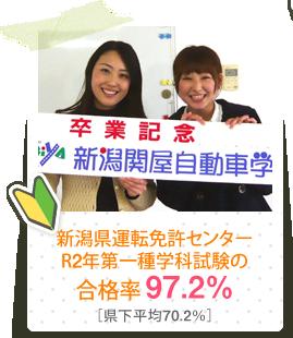 新潟県運転免許センターH30年度第一種学科試験の合格率 96.3%